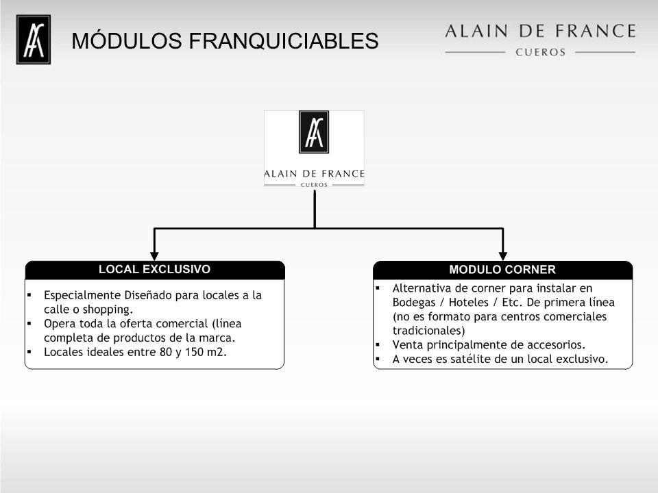 MÓDULOS FRANQUICIABLES