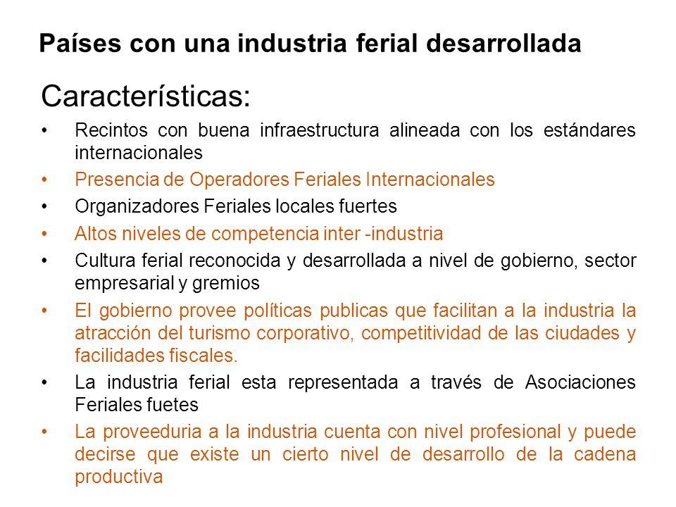 Países con una industria ferial desarrollada Características: Recintos con buena infraestructura alineada con los estándares internacionales Presencia