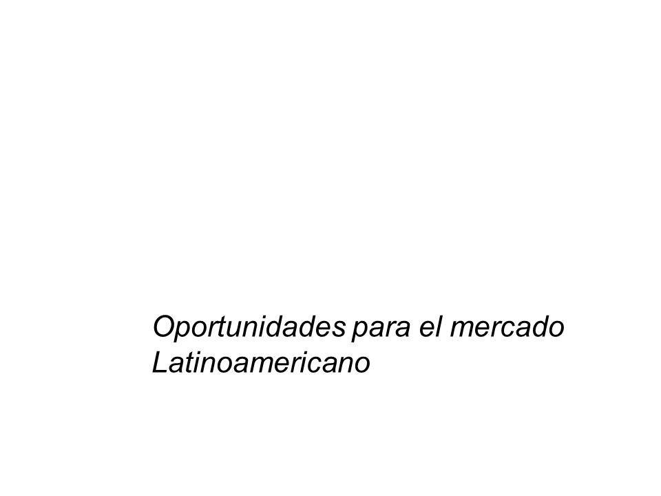 Oportunidades para el mercado Latinoamericano