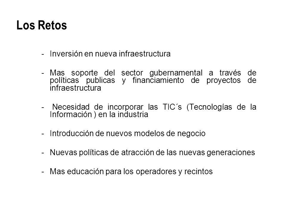 Los Retos -Inversión en nueva infraestructura -Mas soporte del sector gubernamental a través de políticas publicas y financiamiento de proyectos de in