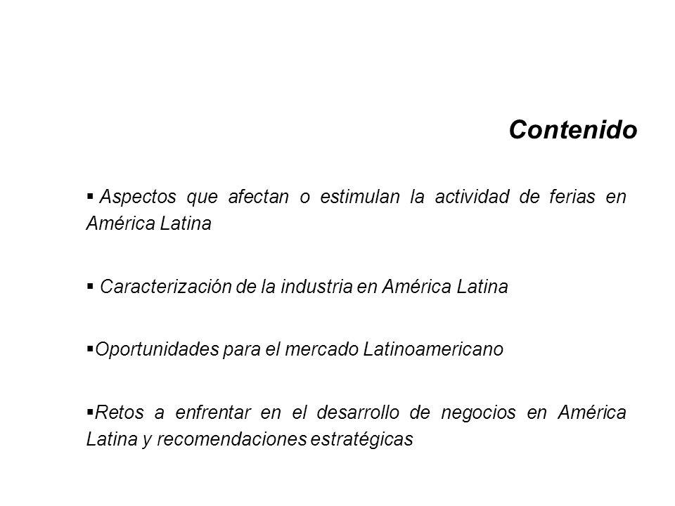 Contenido Aspectos que afectan o estimulan la actividad de ferias en América Latina Caracterización de la industria en América Latina Oportunidades pa