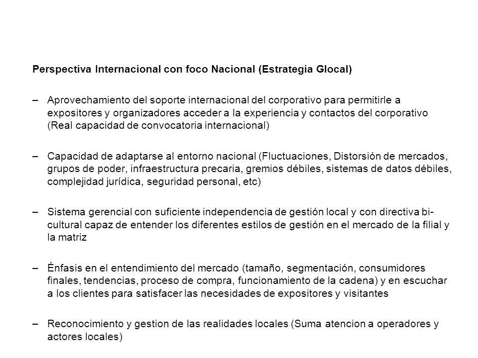Perspectiva Internacional con foco Nacional (Estrategia Glocal) –Aprovechamiento del soporte internacional del corporativo para permitirle a expositor