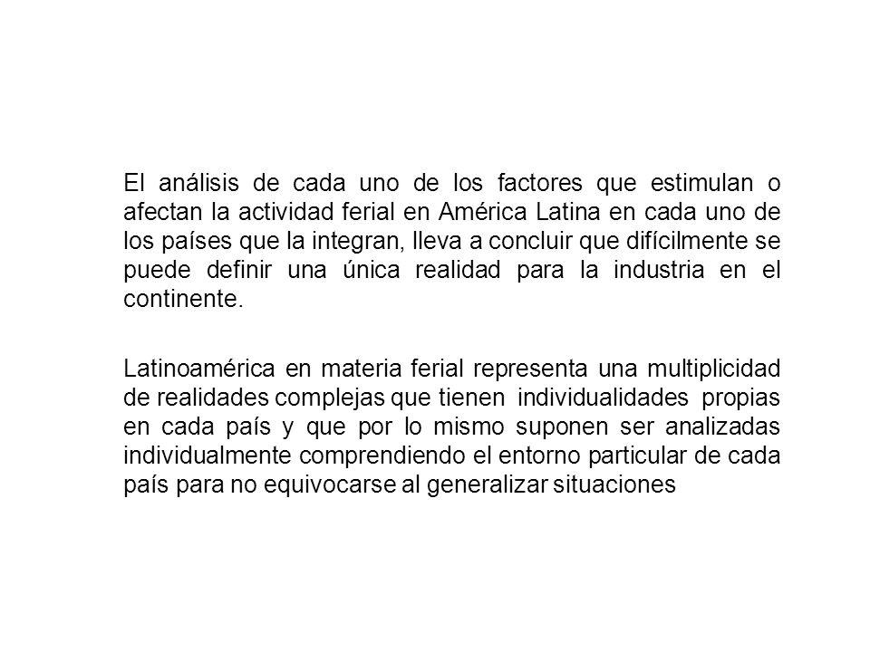 El análisis de cada uno de los factores que estimulan o afectan la actividad ferial en América Latina en cada uno de los países que la integran, lleva