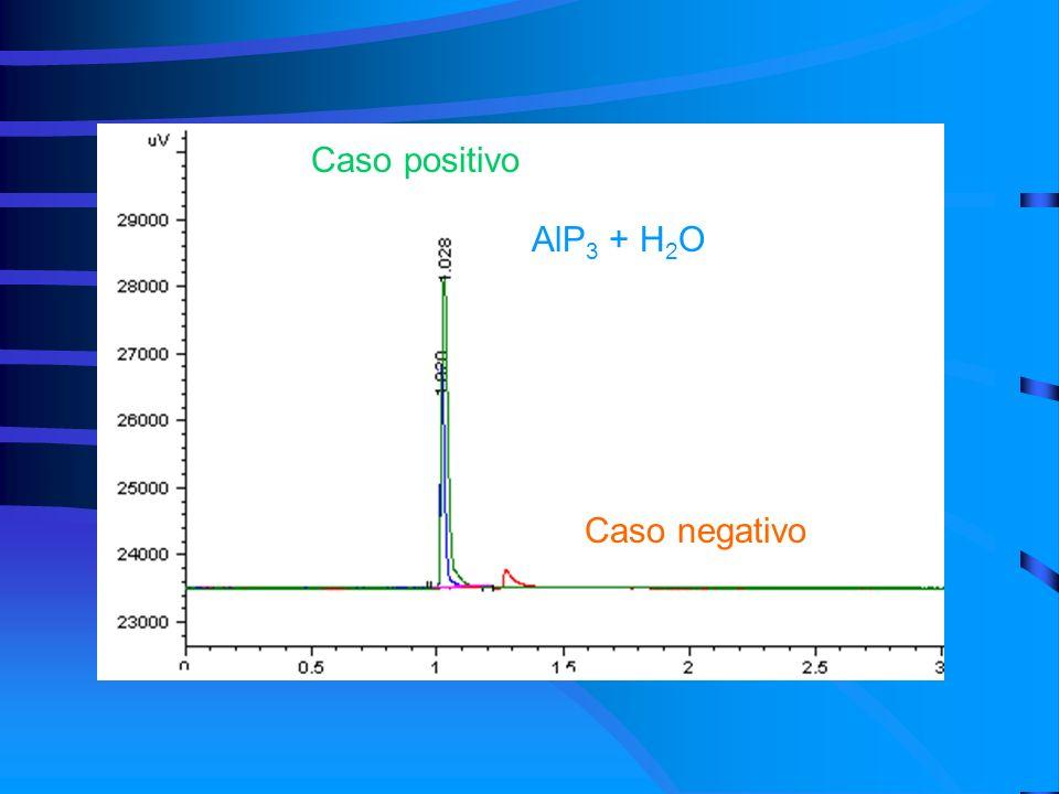AlP 3 + H 2 O Caso negativo Caso positivo