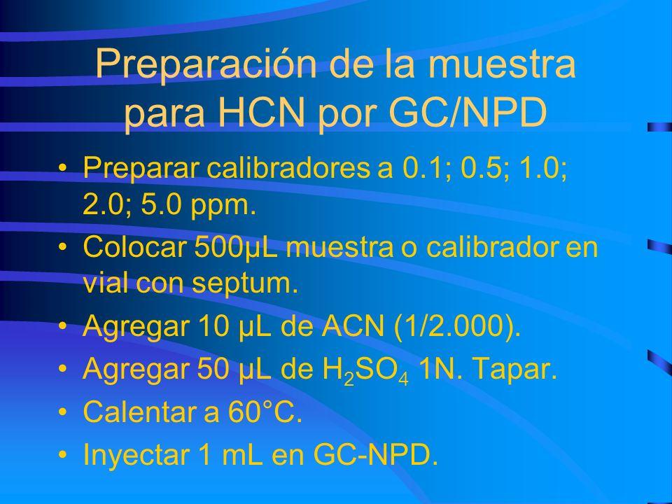 Preparación de la muestra para HCN por GC/NPD Preparar calibradores a 0.1; 0.5; 1.0; 2.0; 5.0 ppm. Colocar 500µL muestra o calibrador en vial con sept