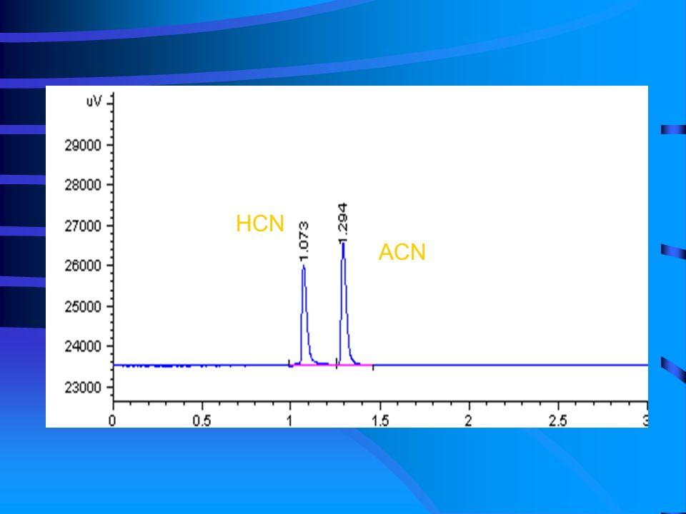 HCN ACN