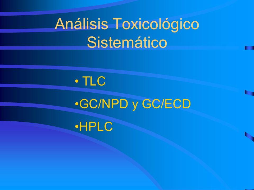 Análisis Toxicológico Sistemático TLC GC/NPD y GC/ECD HPLC