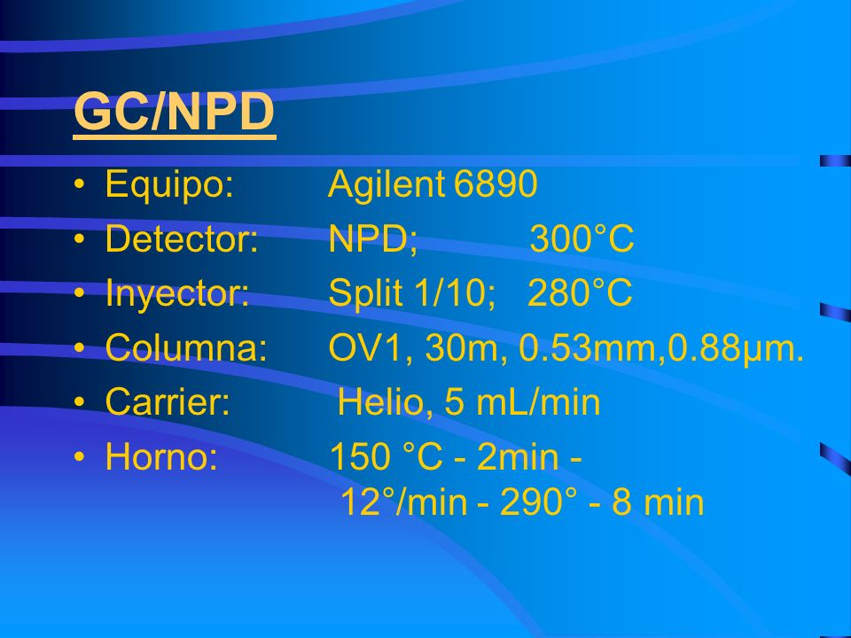 GC/NPD Equipo: Agilent 6890 Detector: NPD; 300°C Inyector:Split 1/10; 280°C Columna: OV1, 30m, 0.53mm,0.88µm. Carrier: Helio, 5 mL/min Horno:150 °C -