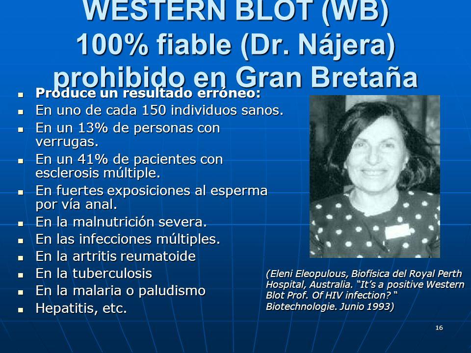16 WESTERN BLOT (WB) 100% fiable (Dr. Nájera) prohibido en Gran Bretaña Produce un resultado erróneo: Produce un resultado erróneo: En uno de cada 150