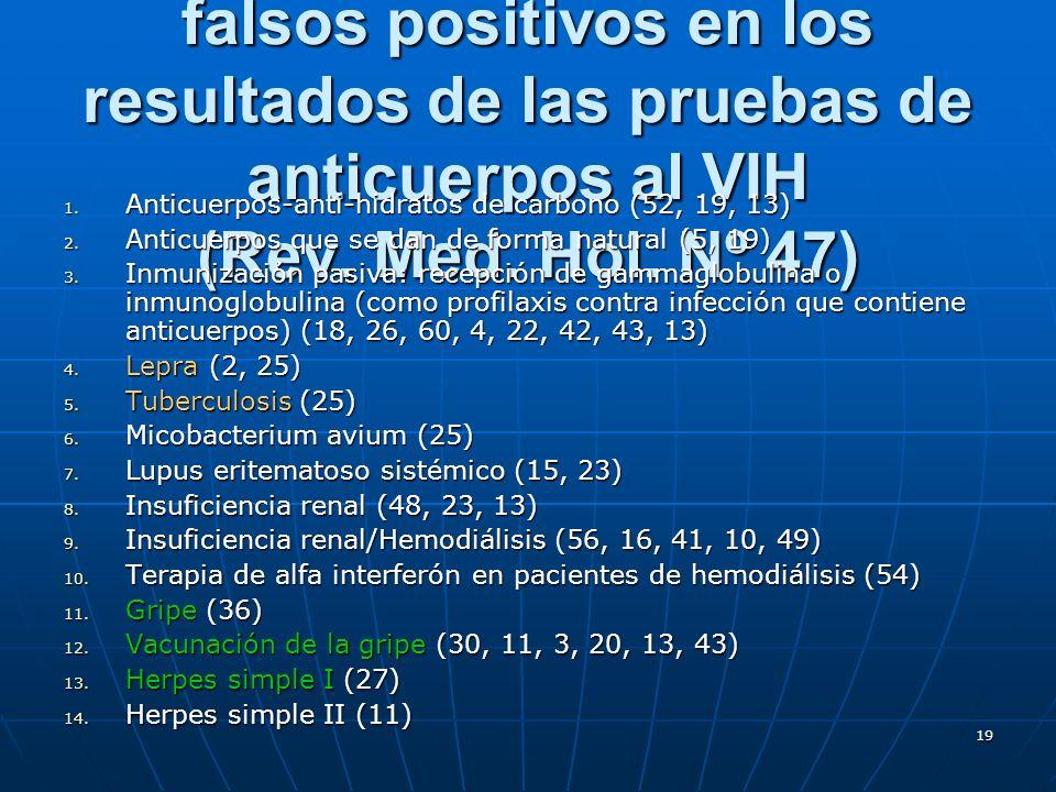 19 Factores que se sabe causan falsos positivos en los resultados de las pruebas de anticuerpos al VIH (Rev. Med. Hol. Nº 47) 1. Anticuerpos-anti-hidr