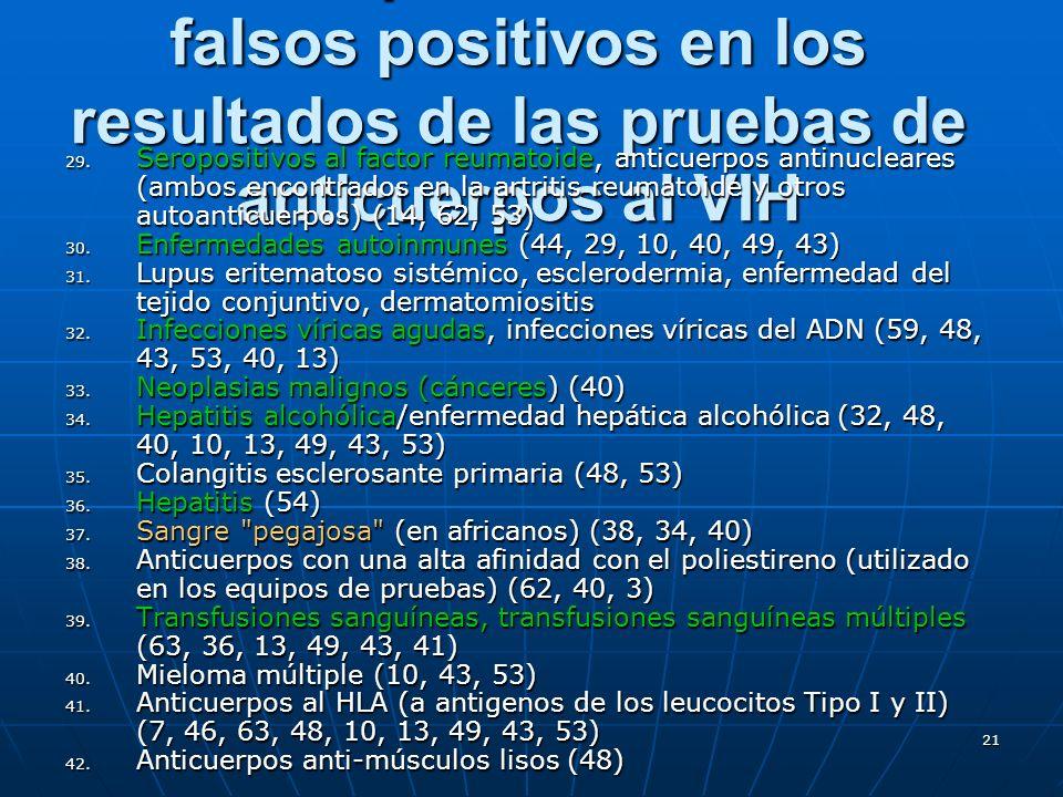 21 Factores que se sabe causan falsos positivos en los resultados de las pruebas de anticuerpos al VIH 29. Seropositivos al factor reumatoide, anticue
