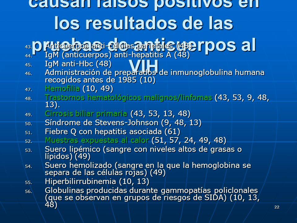 22 Factores que se sabe causan falsos positivos en los resultados de las pruebas de anticuerpos al VIH 43. Anticuerpos anti-células parietales (48) 44