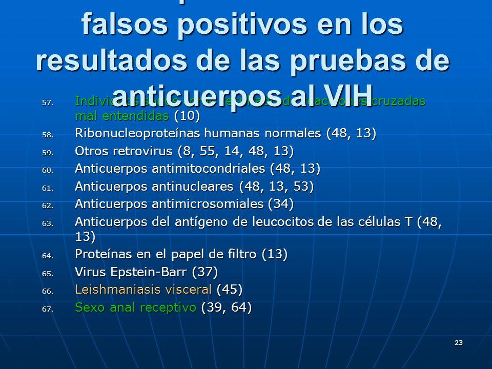 23 57. Individuos sanos como resultado de reacciones cruzadas mal entendidas (10) 58. Ribonucleoproteínas humanas normales (48, 13) 59. Otros retrovir