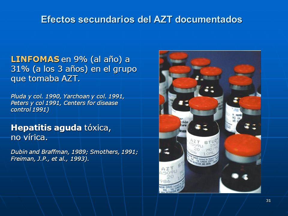 31 LINFOMAS en 9% (al año) a 31% (a los 3 años) en el grupo que tomaba AZT. Pluda y col. 1990, Yarchoan y col. 1991, Peters y col 1991, Centers for di
