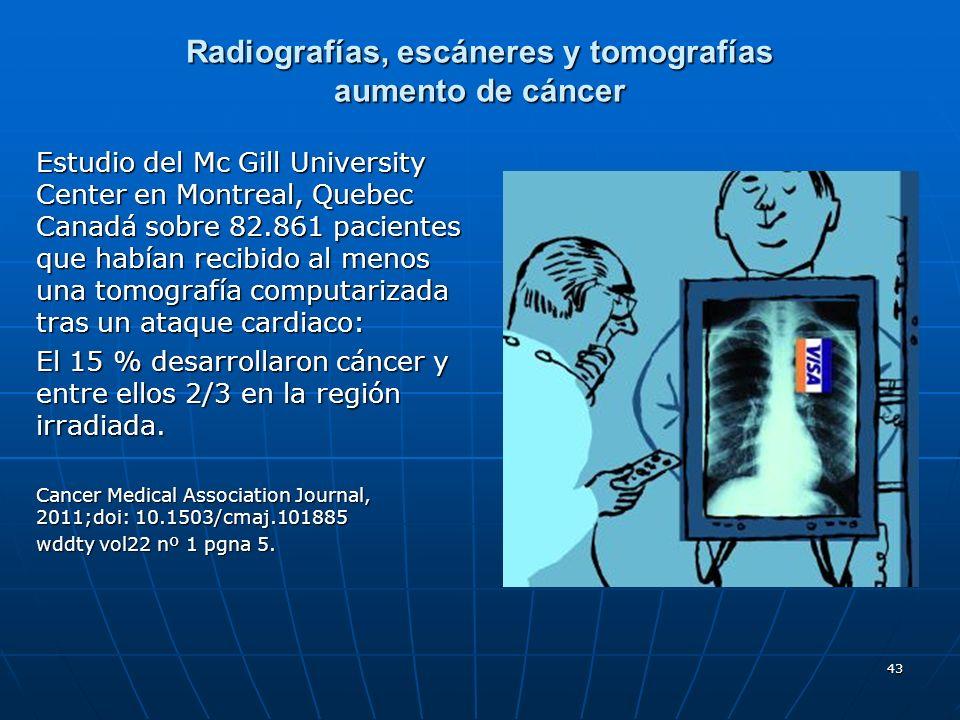 43 Radiografías, escáneres y tomografías aumento de cáncer Estudio del Mc Gill University Center en Montreal, Quebec Canadá sobre 82.861 pacientes que