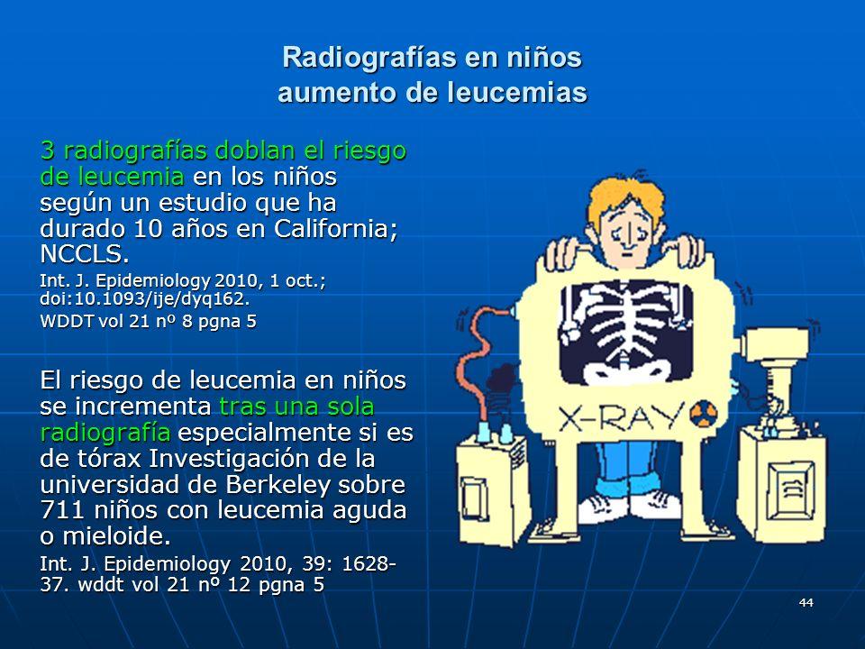 44 Radiografías en niños aumento de leucemias 3 radiografías doblan el riesgo de leucemia en los niños según un estudio que ha durado 10 años en Calif