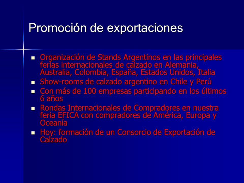Promoción de exportaciones Organización de Stands Argentinos en las principales ferias internacionales de calzado en Alemania, Australia, Colombia, Es