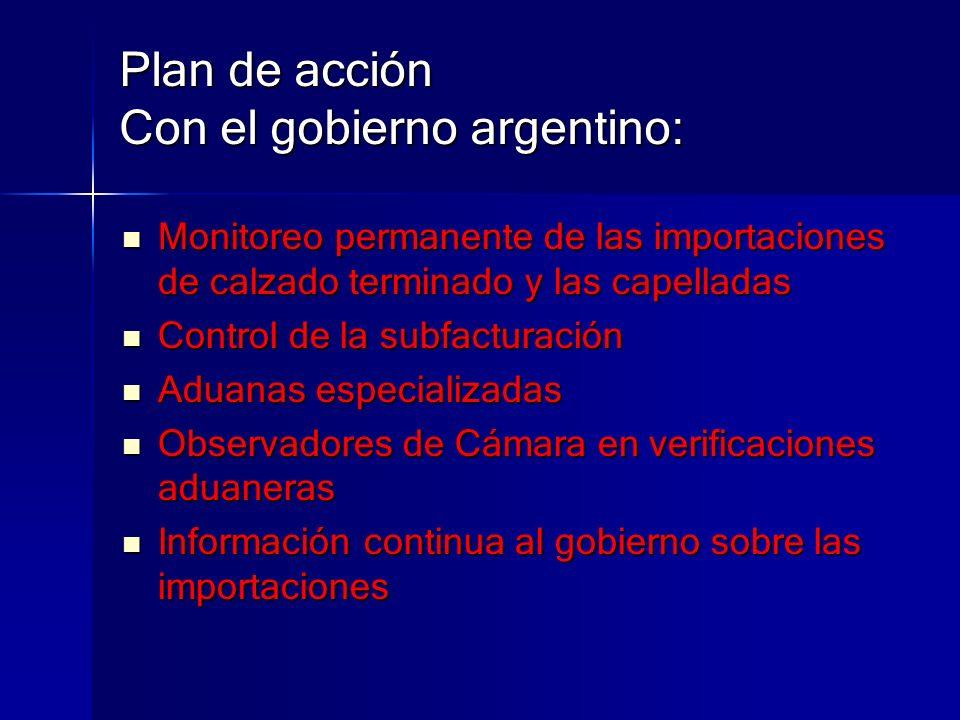 Plan de acción Con el gobierno argentino: Monitoreo permanente de las importaciones de calzado terminado y las capelladas Monitoreo permanente de las