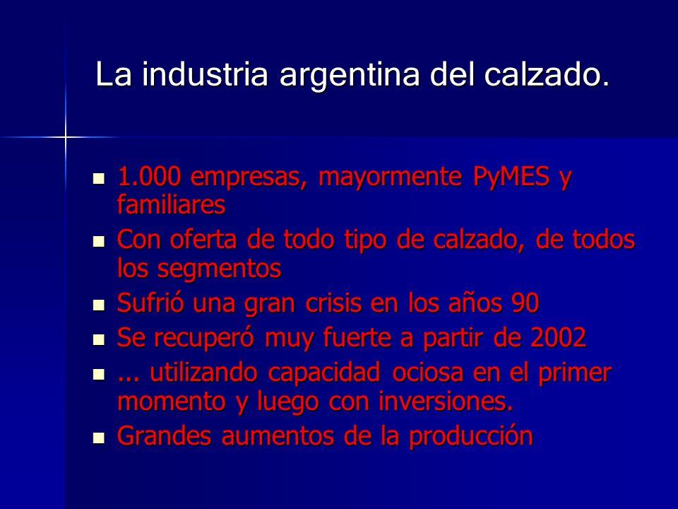 La industria argentina del calzado. 1.000 empresas, mayormente PyMES y familiares 1.000 empresas, mayormente PyMES y familiares Con oferta de todo tip