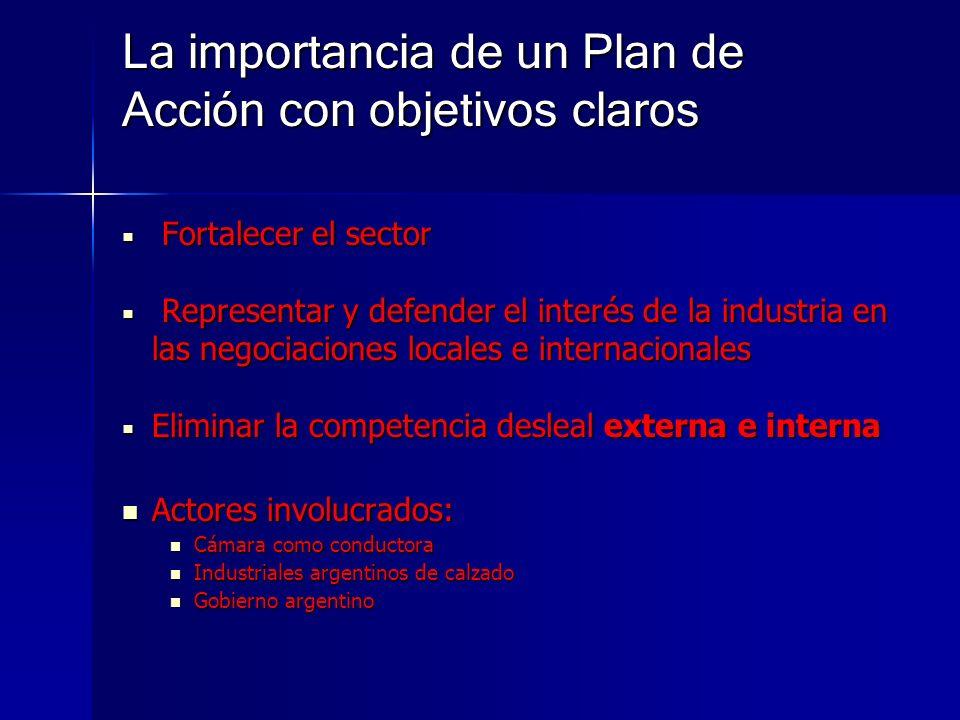 La importancia de un Plan de Acción con objetivos claros Fortalecer el sector Fortalecer el sector Representar y defender el interés de la industria e