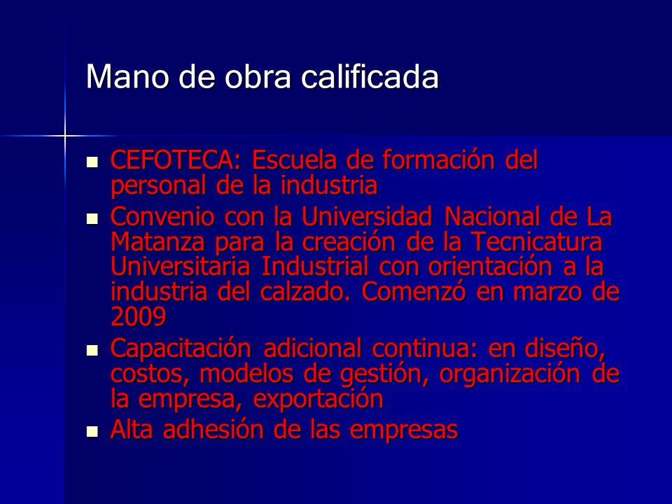 Mano de obra calificada CEFOTECA: Escuela de formación del personal de la industria CEFOTECA: Escuela de formación del personal de la industria Conven