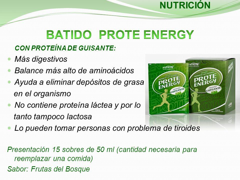 NUTRICIÓN CON PROTEÍNA DE GUISANTE: Más digestivos Balance más alto de aminoácidos Ayuda a eliminar depósitos de grasa en el organismo No contiene pro
