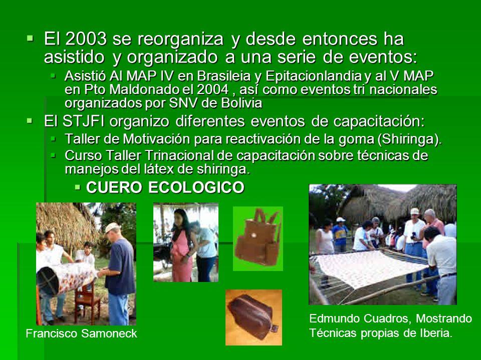 El 2003 se reorganiza y desde entonces ha asistido y organizado a una serie de eventos: El 2003 se reorganiza y desde entonces ha asistido y organizad