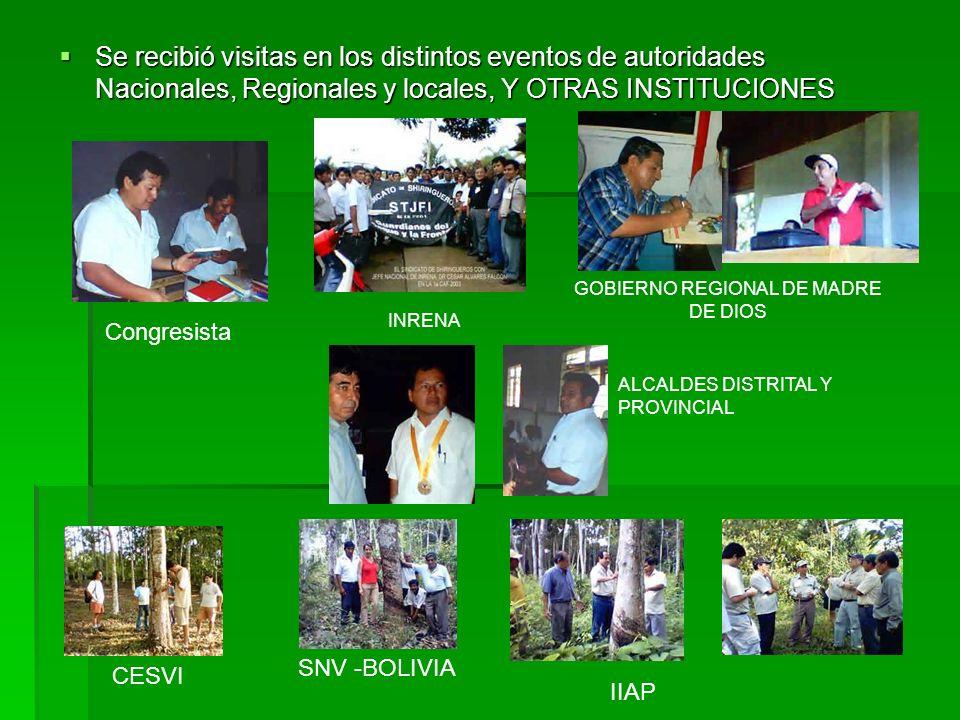 Se recibió visitas en los distintos eventos de autoridades Nacionales, Regionales y locales, Y OTRAS INSTITUCIONES Se recibió visitas en los distintos