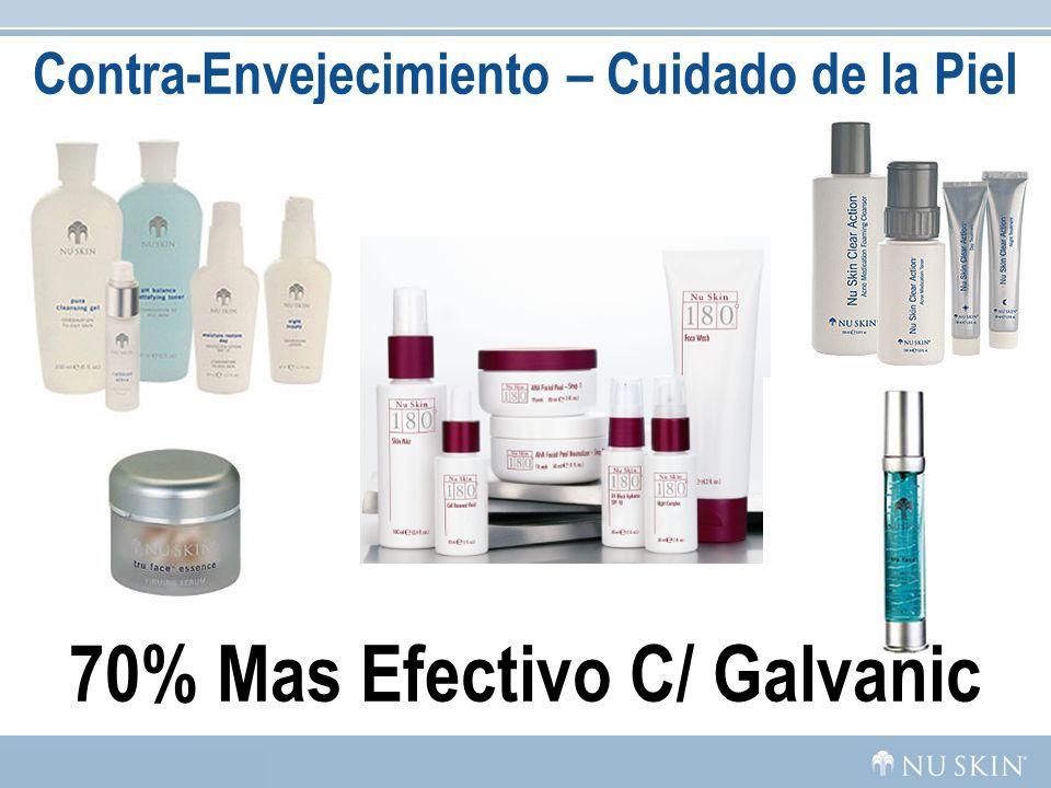 Contra-Envejecimiento – Cuidado de la Piel 70% Mas Efectivo C/ Galvanic