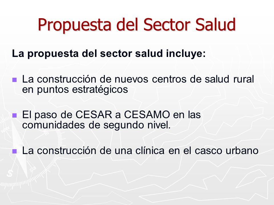 Propuesta del Sector Salud La propuesta del sector salud incluye: La construcción de nuevos centros de salud rural en puntos estratégicos El paso de CESAR a CESAMO en las comunidades de segundo nivel.
