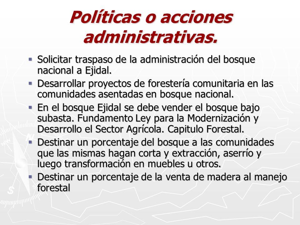 Políticas o acciones administrativas. Solicitar traspaso de la administración del bosque nacional a Ejidal. Solicitar traspaso de la administración de