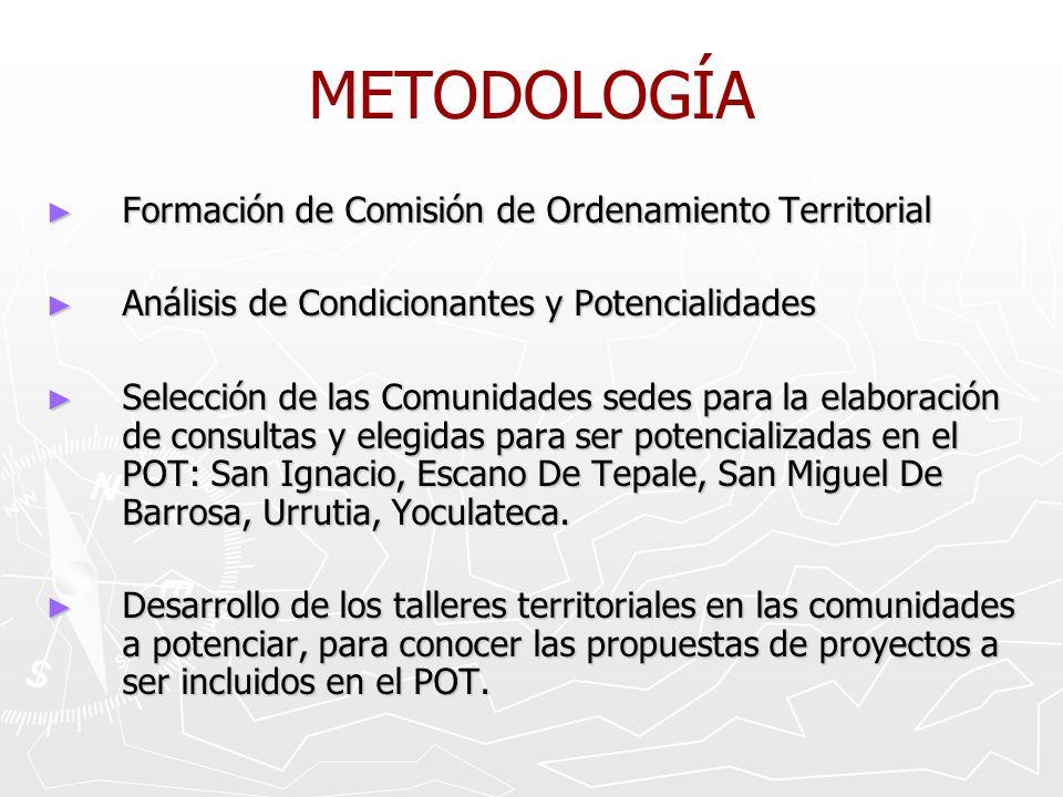 METODOLOGÍA Formación de Comisión de Ordenamiento Territorial Formación de Comisión de Ordenamiento Territorial Análisis de Condicionantes y Potencial