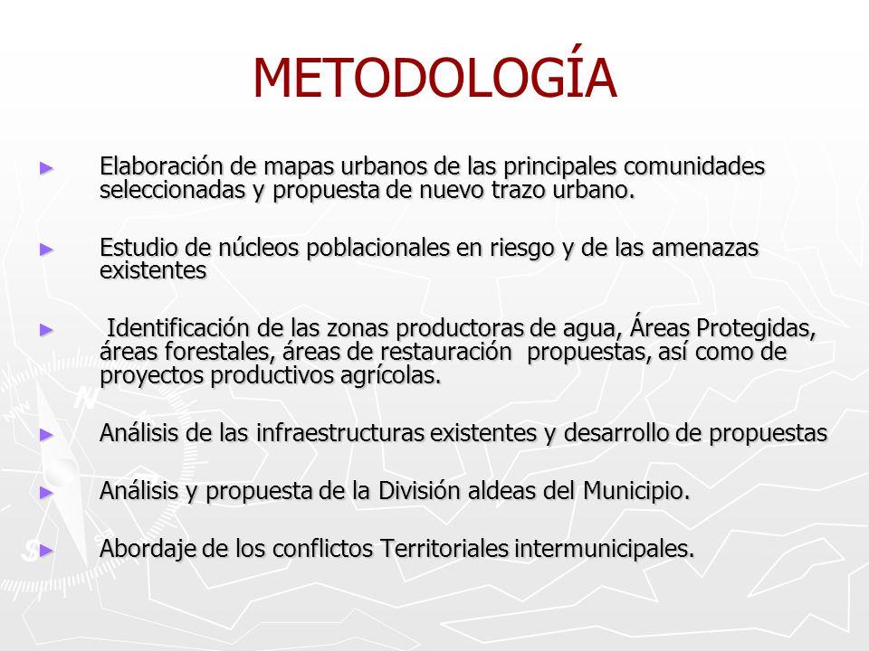 METODOLOGÍA Elaboración de mapas urbanos de las principales comunidades seleccionadas y propuesta de nuevo trazo urbano. Elaboración de mapas urbanos