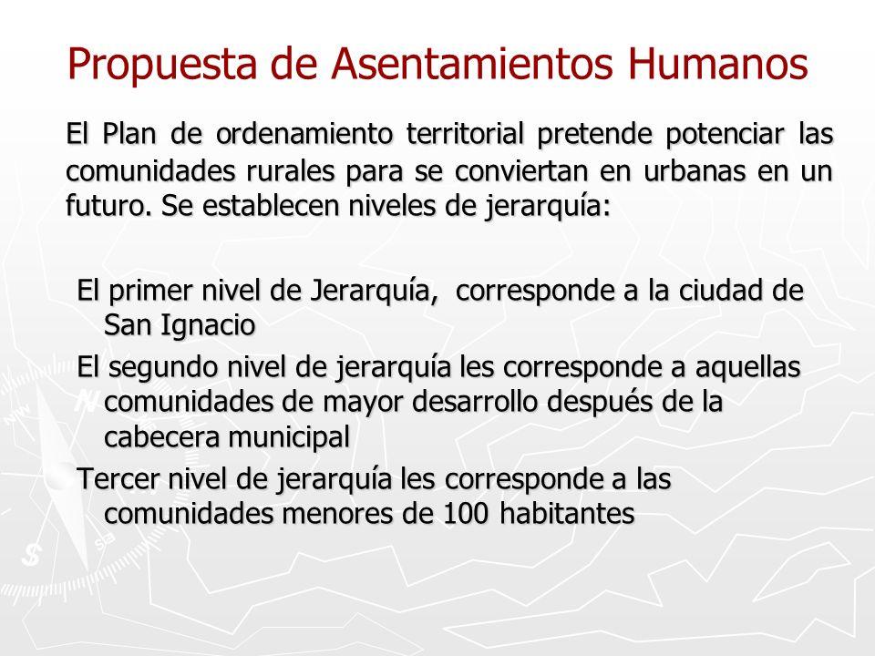 Propuesta de Asentamientos Humanos El Plan de ordenamiento territorial pretende potenciar las comunidades rurales para se conviertan en urbanas en un