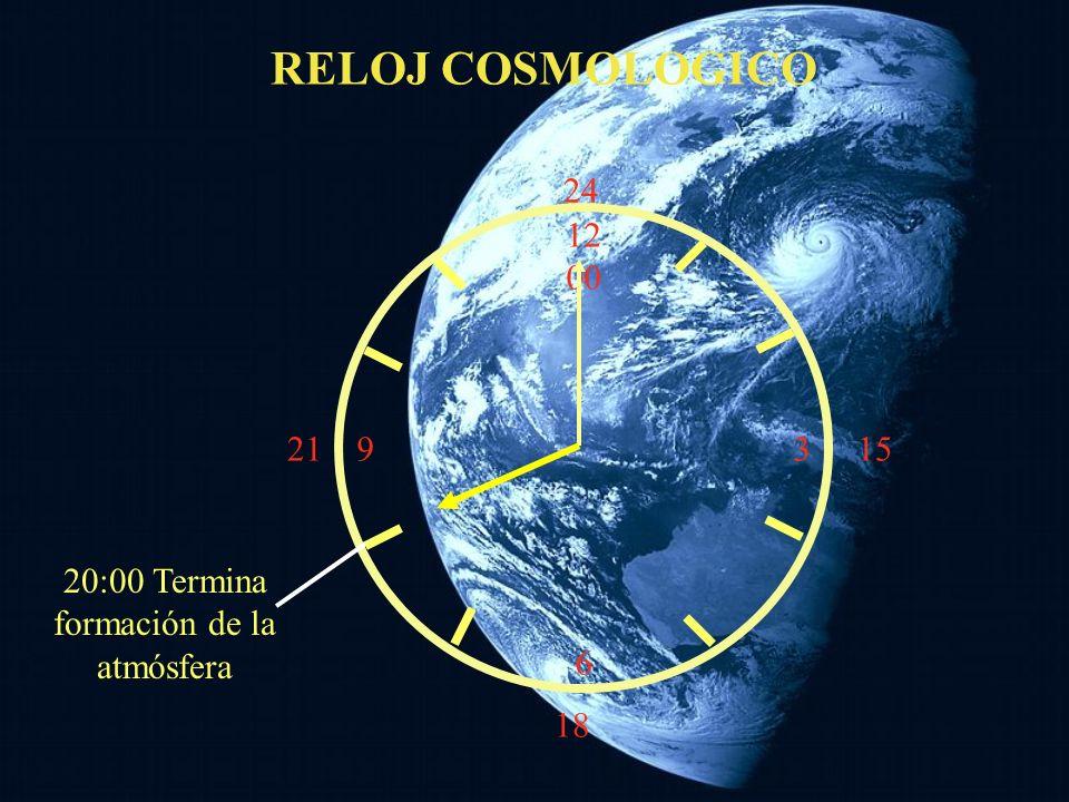 12 00 9 3 6 15 18 21 24 RELOJ COSMOLOGICO 19:54 Producción de Oxigeno por fotosintesis (Vida Vegetal)