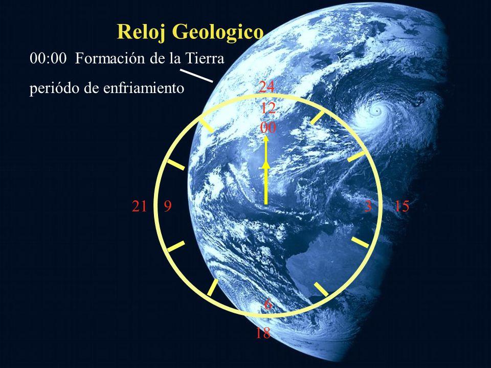 12 00 9 3 6 15 18 21 24 Reloj Geologico 00:00 Formación de la Tierra periódo de enfriamiento