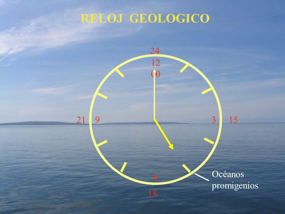 12 00 9 3 6 15 18 21 24 RELOJ GEOLOGICO Océanos promigenios