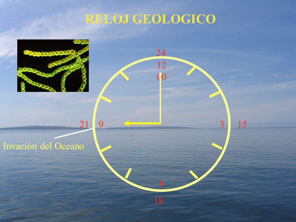 12 00 9 3 6 15 18 21 24 RELOJ GEOLOGICO Invación del Oceano