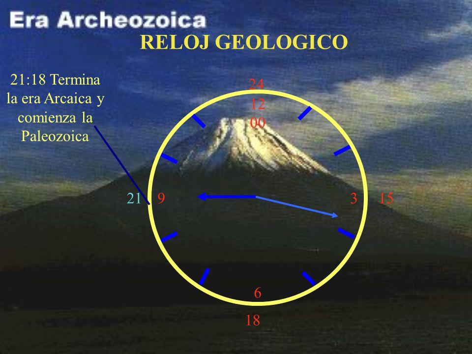 12 00 9 3 6 15 18 21 24 21:18 Termina la era Arcaica y comienza la Paleozoica RELOJ GEOLOGICO