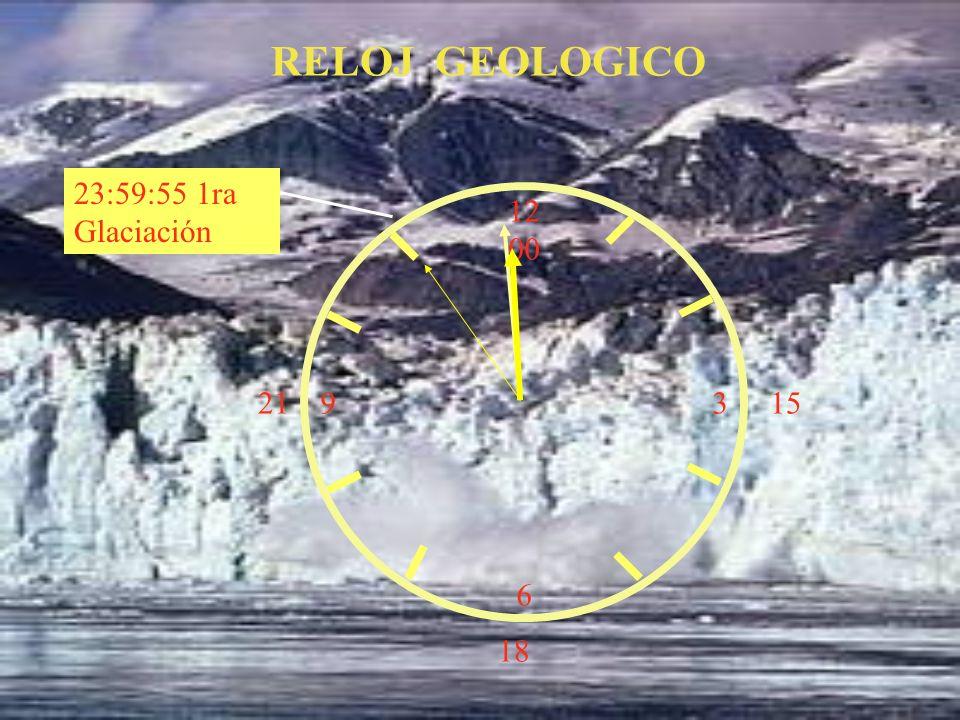 12 00 9 3 6 15 18 21 23:58:55 Instrumentos litícos RELOJ GEOLOGICO