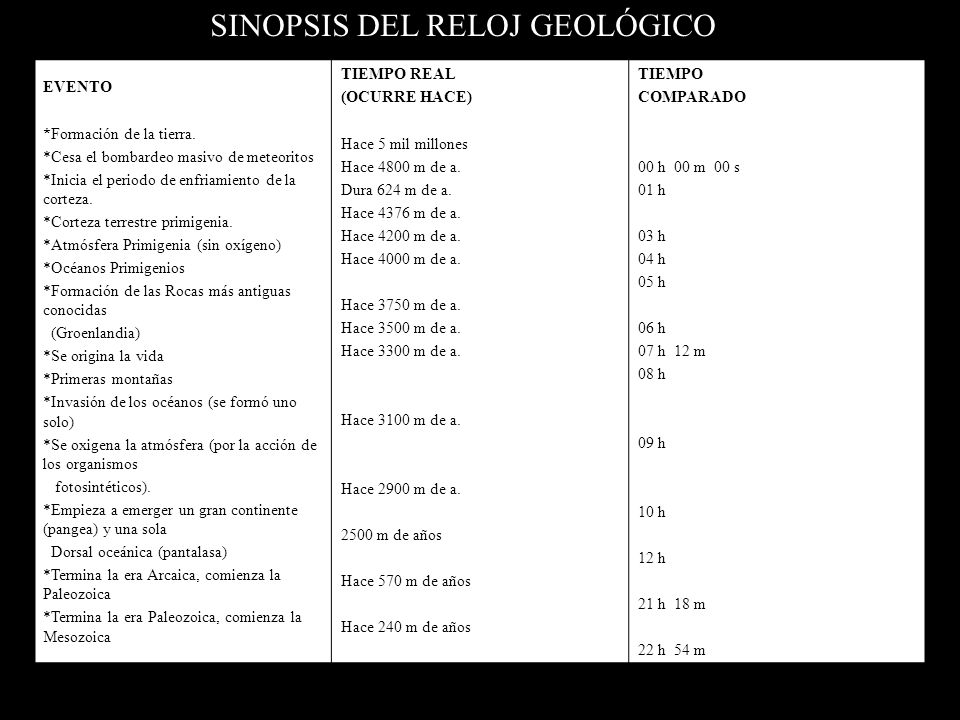 SINOPSIS DEL RELOJ GEOLÓGICO EVENTO *Formación de la tierra.