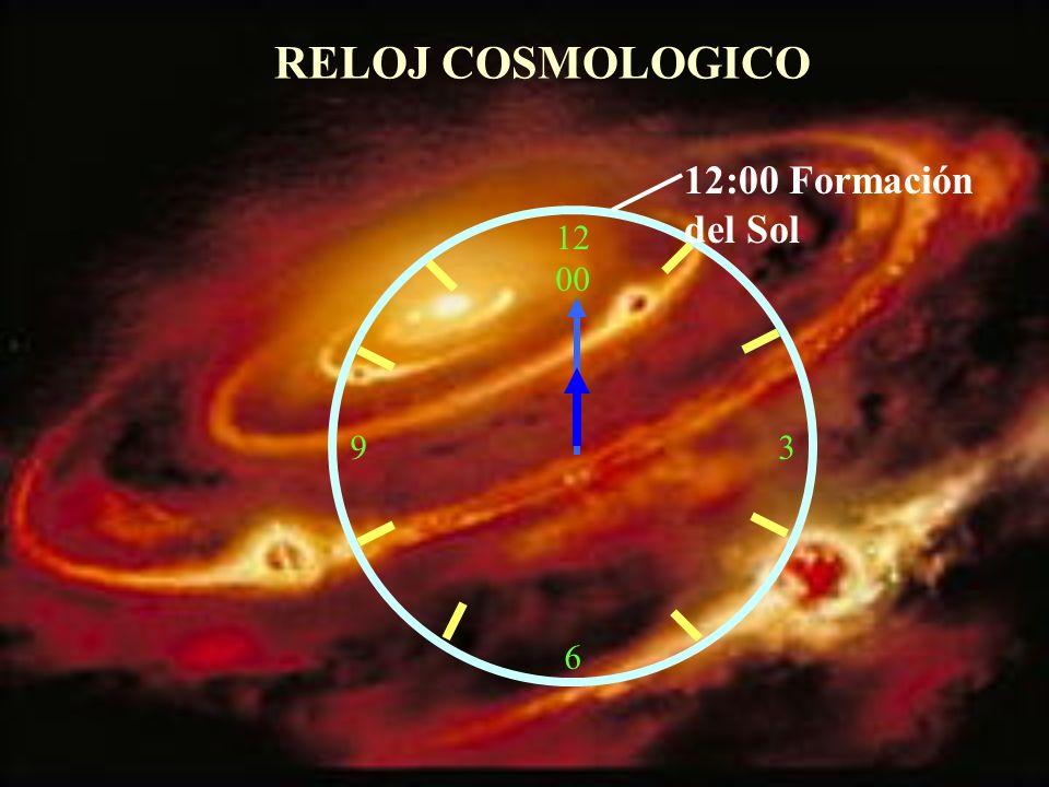 12 00 9 3 6 12:00 Formación del Sol RELOJ COSMOLOGICO