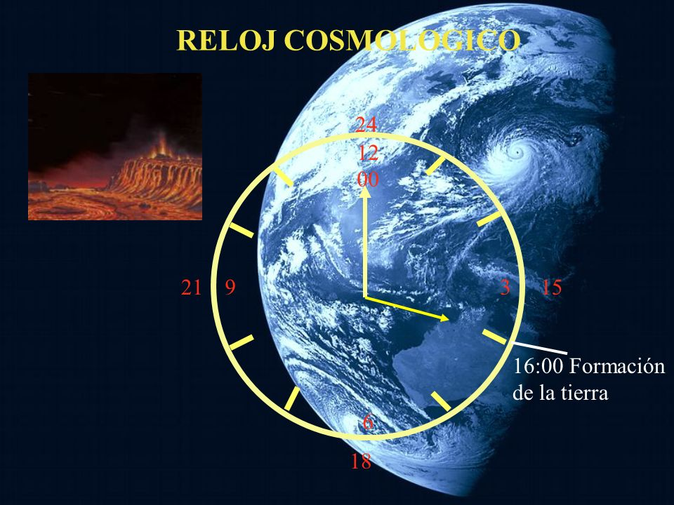 12 00 9 3 6 15 18 21 24 16:00 Formación de la tierra RELOJ COSMOLOGICO