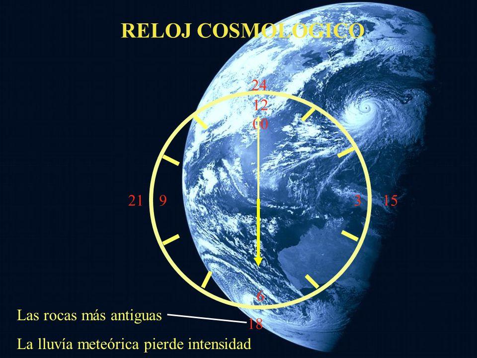 12 00 9 3 6 15 18 21 24 RELOJ COSMOLOGICO 17:00 Comienza la formación de la atmosfera y el oceano