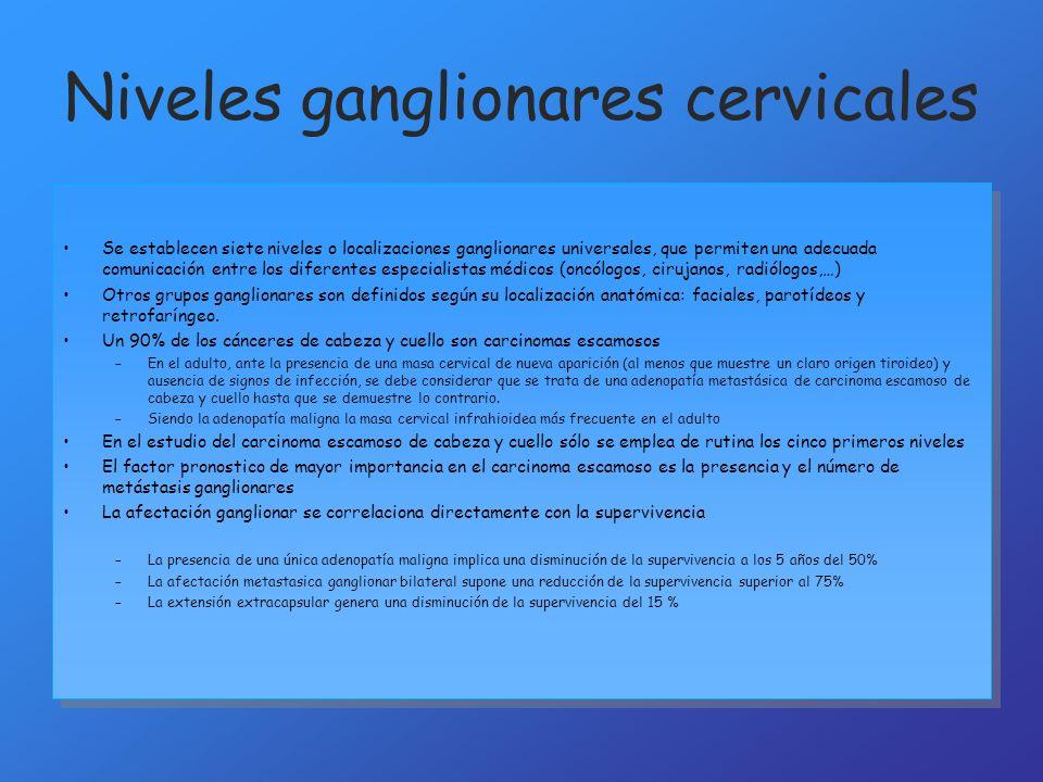 Niveles ganglionares cervicales Se establecen siete niveles o localizaciones ganglionares universales, que permiten una adecuada comunicación entre lo