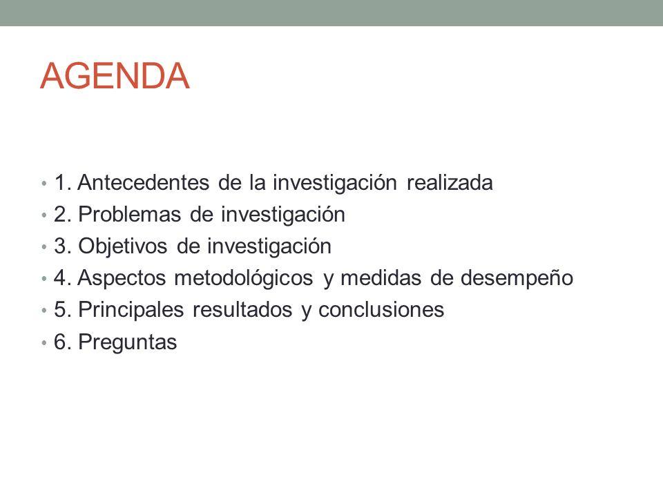 AGENDA 1. Antecedentes de la investigación realizada 2.