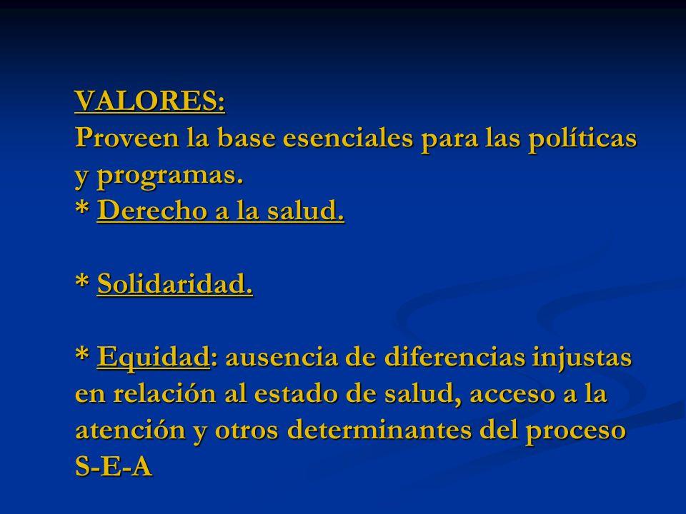 VALORES: Proveen la base esenciales para las políticas y programas. * Derecho a la salud. * Solidaridad. * Equidad: ausencia de diferencias injustas e