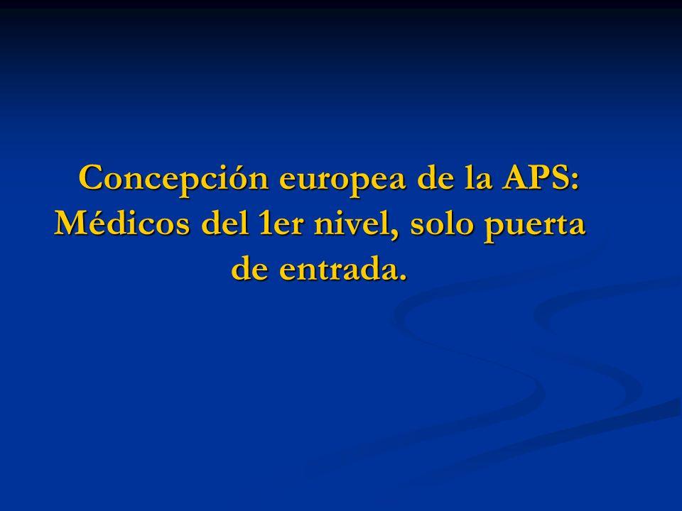 Concepción europea de la APS: Médicos del 1er nivel, solo puerta de entrada. Concepción europea de la APS: Médicos del 1er nivel, solo puerta de entra