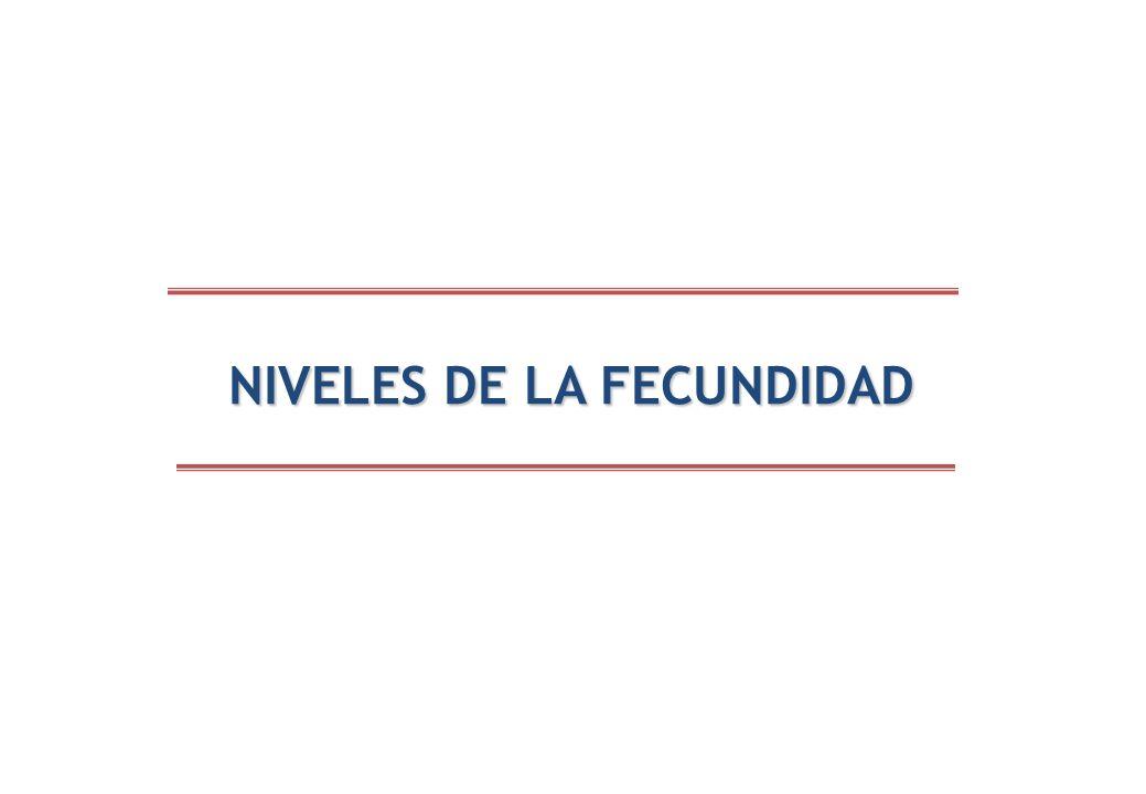 NIVELES DE LA FECUNDIDAD