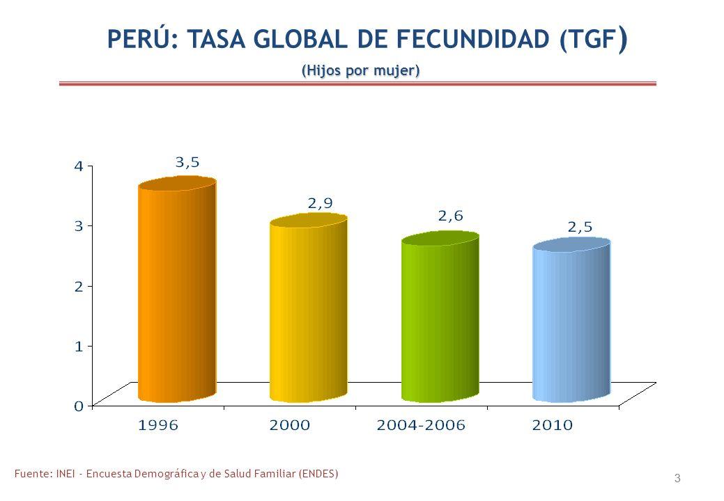 3 3 PERÚ: TASA GLOBAL DE FECUNDIDAD (TGF ) Fuente: INEI - Encuesta Demográfica y de Salud Familiar (ENDES) (Hijos por mujer)